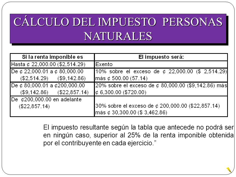El impuesto resultante según la tabla que antecede no podrá ser en ningún caso, superior al 25% de la renta imponible obtenida por el contribuyente en