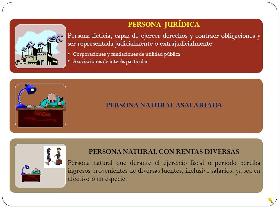 PERSONA JURÍDICA Persona ficticia, capaz de ejercer derechos y contraer obligaciones y ser representada judicialmente o extrajudicialmente Corporacion