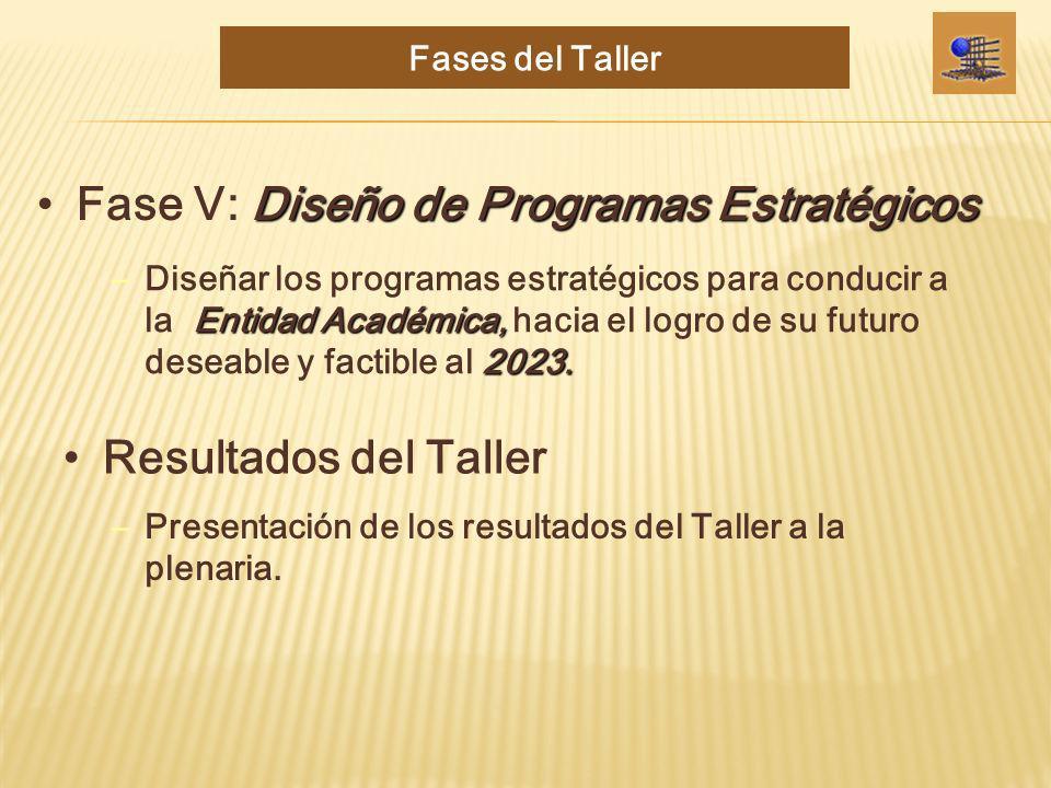 Diseño de Programas EstratégicosFase V: Diseño de Programas Estratégicos –Presentación de los resultados del Taller a la plenaria. Resultados del Tall