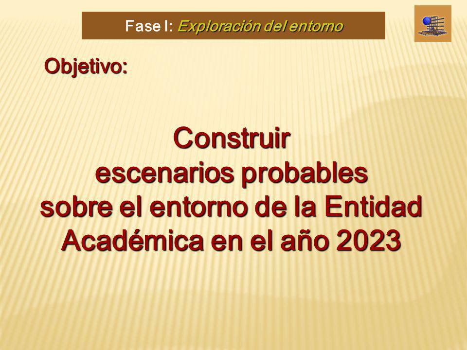Objetivo: Construir escenarios probables sobre el entorno de la Entidad Académica en el año 2023 Exploración del entorno Fase I: Exploración del entor