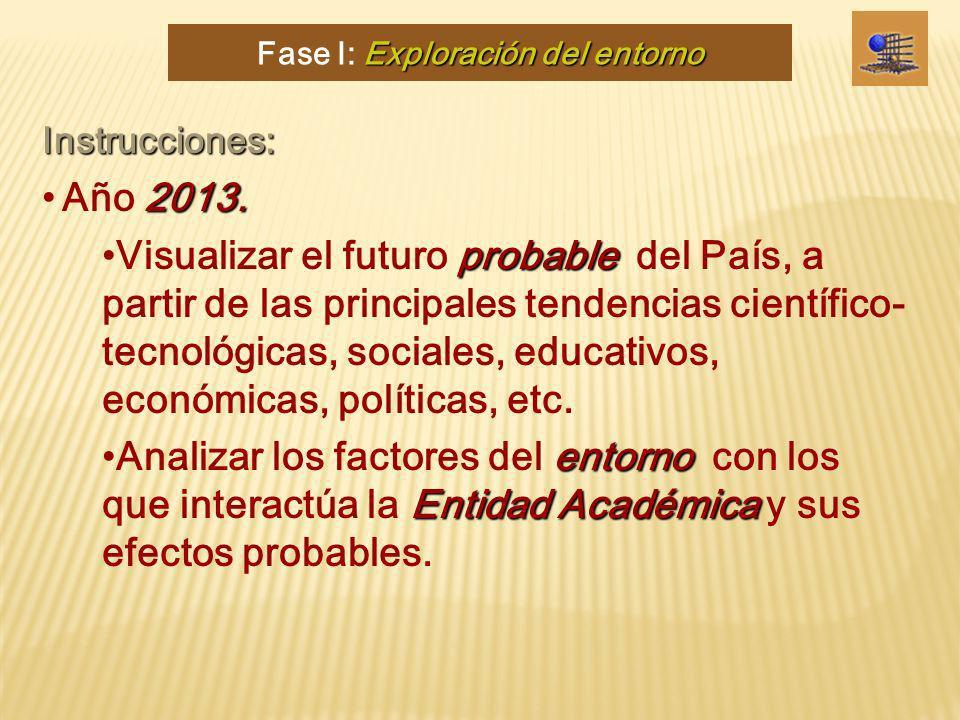Instrucciones: 2013.Año 2013. probableVisualizar el futuro probable del País, a partir de las principales tendencias científico- tecnológicas, sociale
