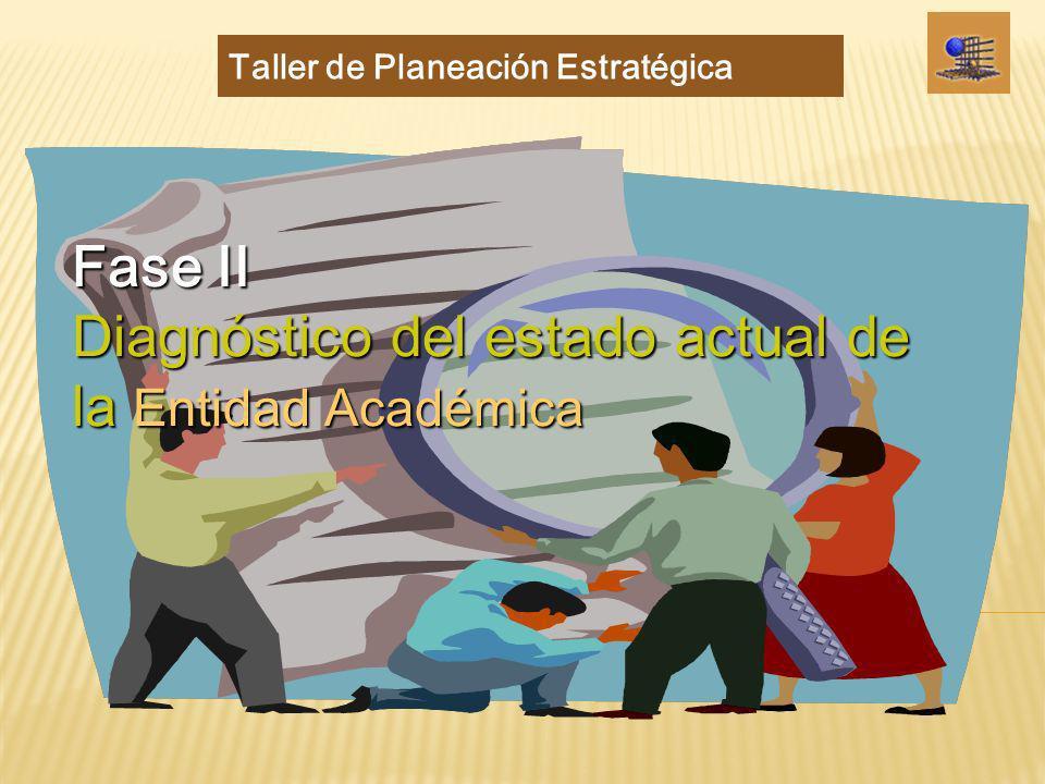 Fase II Diagnóstico del estado actual de la Entidad Académica Taller de Planeación Estratégica