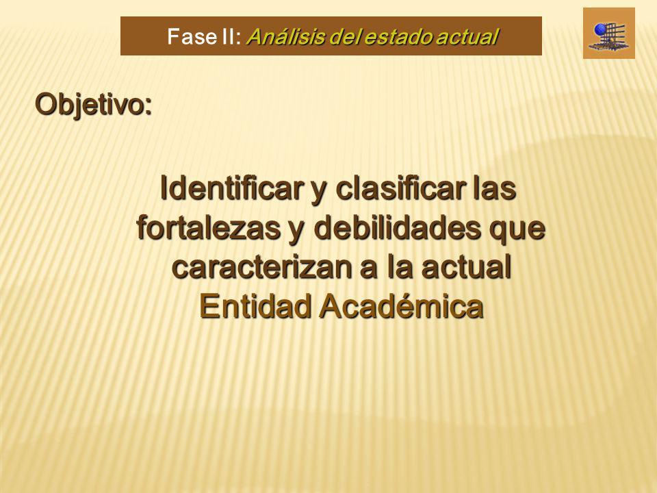 Identificar y clasificar las fortalezas y debilidades que caracterizan a la actual Entidad Académica Identificar y clasificar las fortalezas y debilid