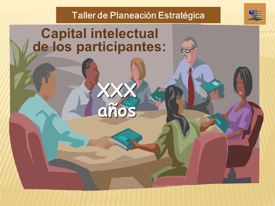 Capital intelectual de los participantes: Taller de Planeación Estratégica XXXaños