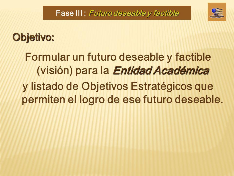 Futuro deseable y factible Fase III : Futuro deseable y factible Entidad Académica Formular un futuro deseable y factible (visión) para la Entidad Aca