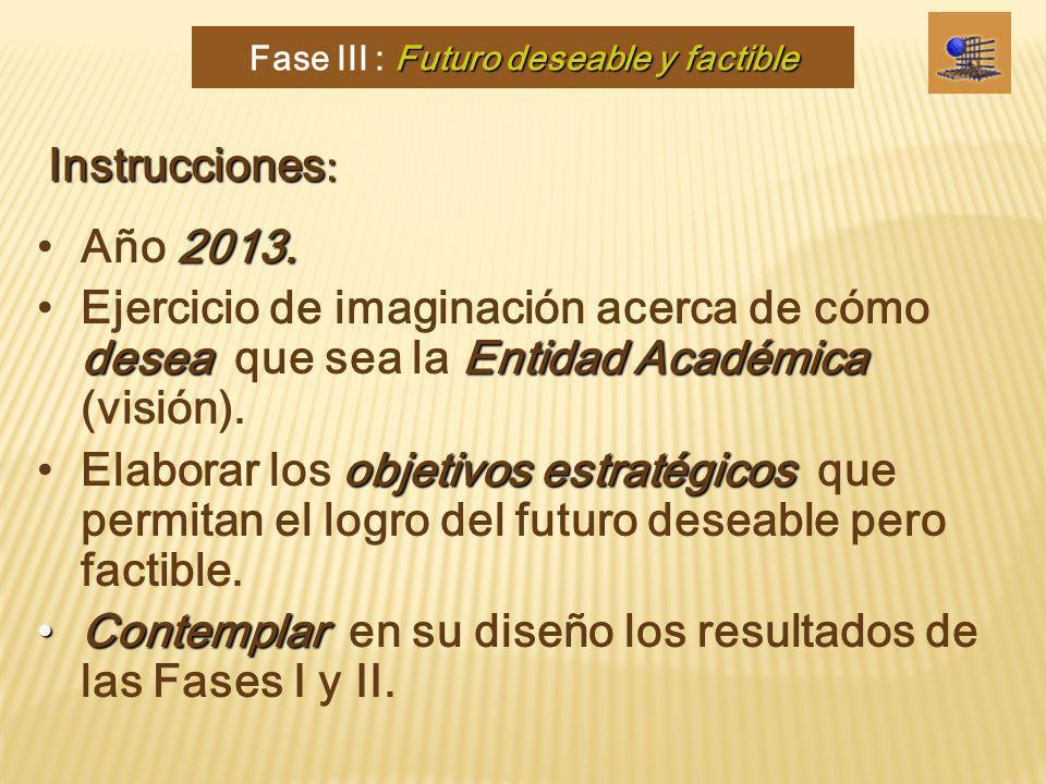 2013.Año 2013. deseaEntidad AcadémicaEjercicio de imaginación acerca de cómo desea que sea la Entidad Académica (visión). objetivos estratégicosElabor