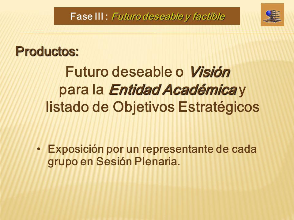 Visión Entidad Académica Futuro deseable o Visión para la Entidad Académica y listado de Objetivos Estratégicos Exposición por un representante de cad