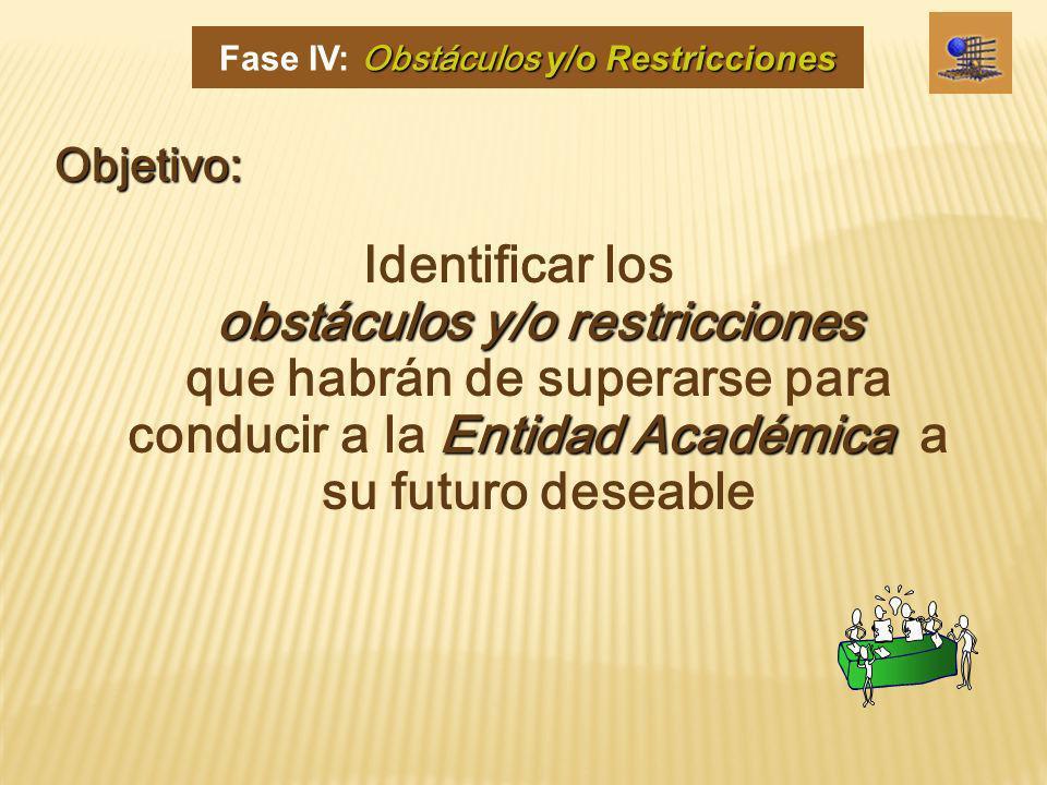 obstáculos y/o restricciones Entidad Académica Identificar los obstáculos y/o restricciones que habrán de superarse para conducir a la Entidad Académi