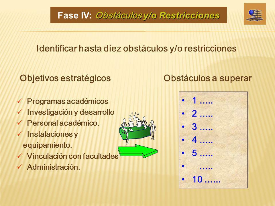 Identificar hasta diez obstáculos y/o restricciones Objetivos estratégicosObstáculos a superar 1..... 2..... 3..... 4..... 5.......... 10...... Progra