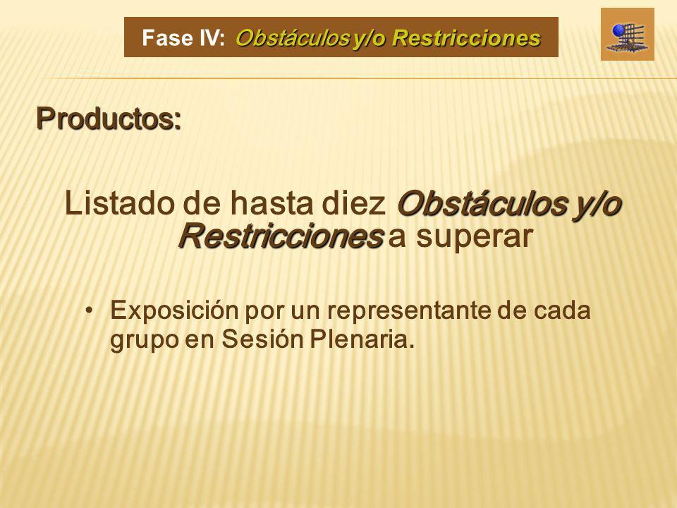 Obstáculos y/o Restricciones Listado de hasta diez Obstáculos y/o Restricciones a superar Exposición por un representante de cada grupo en Sesión Plen