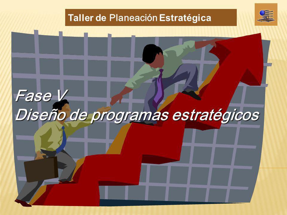 Fase V Diseño de programas estratégicos Taller de Planeación Estratégica