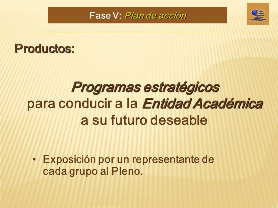 Programas estratégicos Entidad Académica Programas estratégicos para conducir a la Entidad Académica a su futuro deseable Exposición por un representa