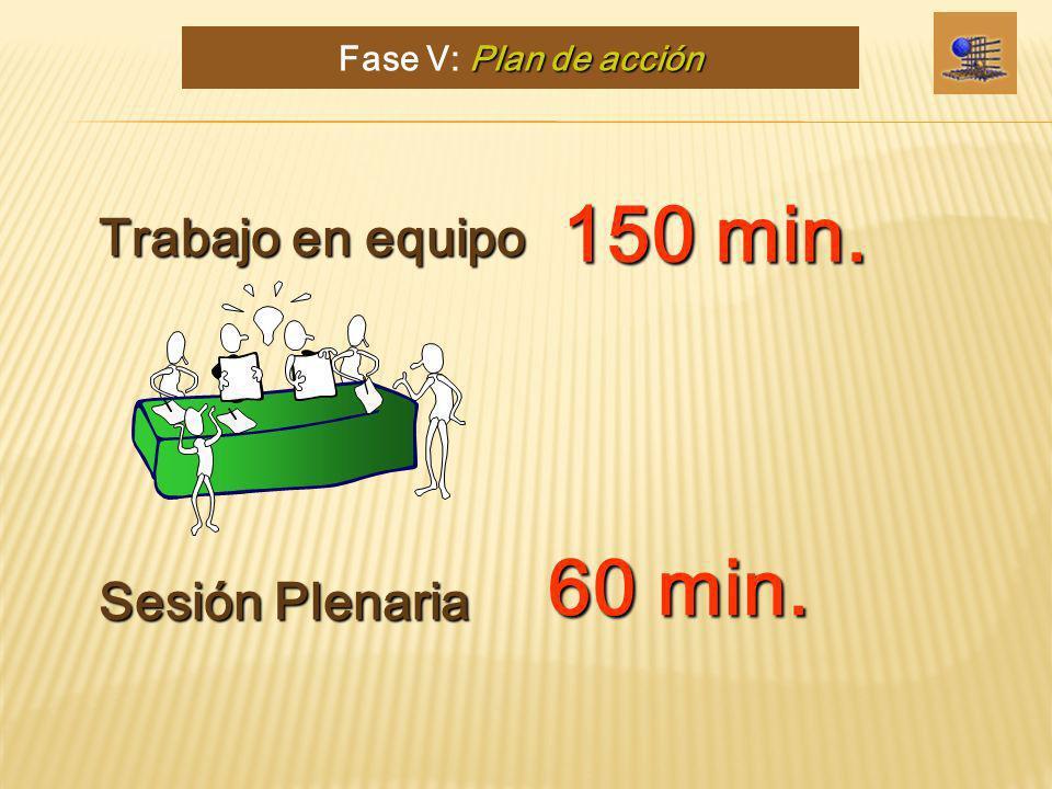 150 min. Trabajo en equipo Sesión Plenaria 60 min. Plan de acción Fase V: Plan de acción