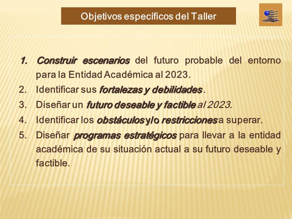 1.Construir escenarios 1.Construir escenarios del futuro probable del entorno para la Entidad Académica al 2023. fortalezas y debilidades 2.Identifica
