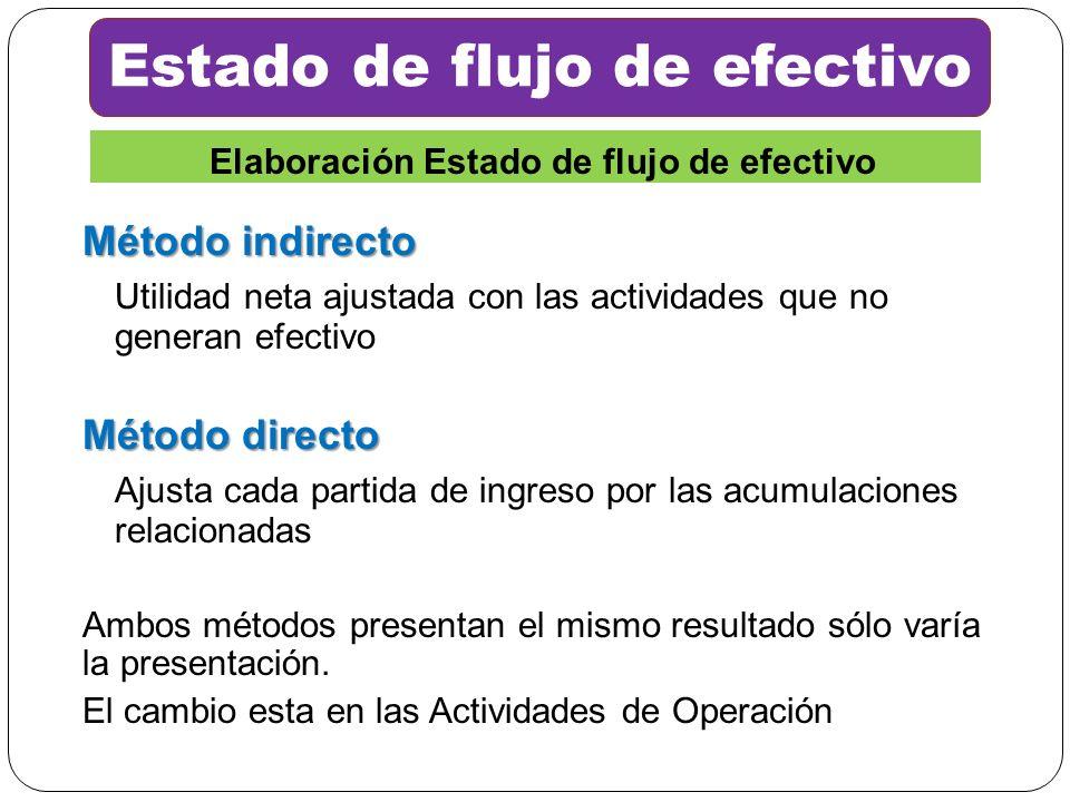 Método indirecto Utilidad neta ajustada con las actividades que no generan efectivo Método directo Ajusta cada partida de ingreso por las acumulacione