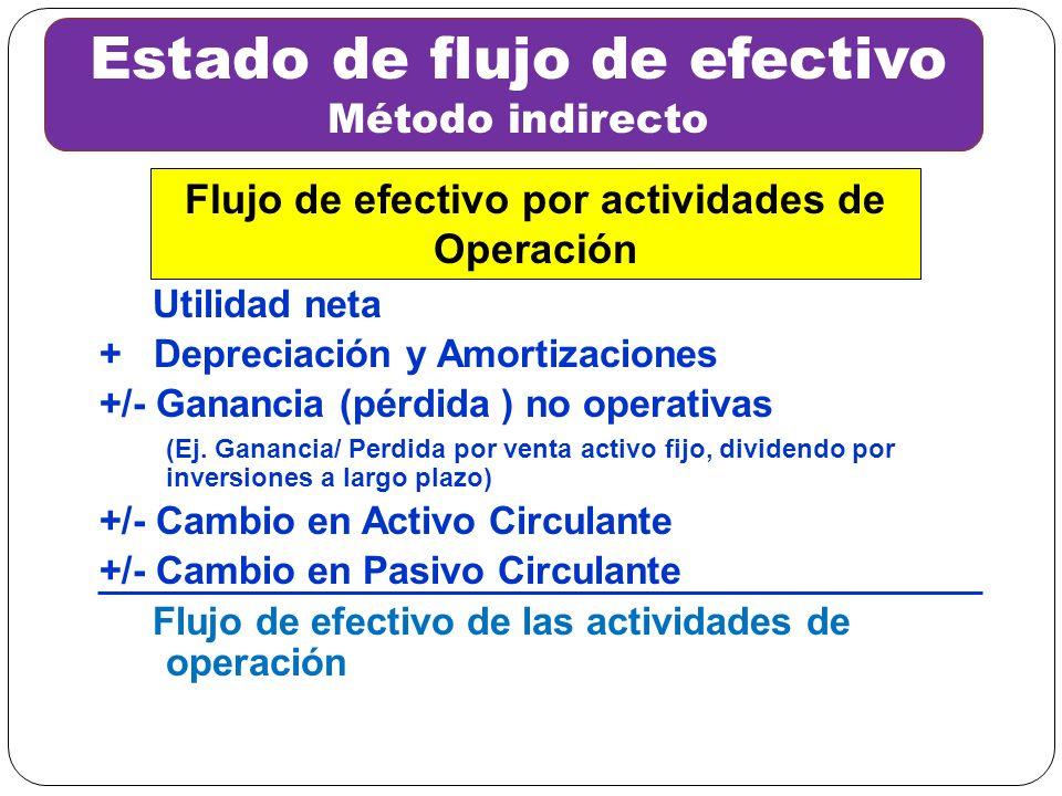 Flujo de efectivo por actividades de Operación Utilidad neta + Depreciación y Amortizaciones +/- Ganancia (pérdida ) no operativas (Ej. Ganancia/ Perd