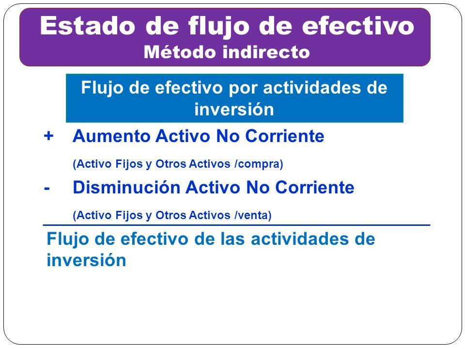 Flujo de efectivo por actividades de inversión +Aumento Activo No Corriente (Activo Fijos y Otros Activos /compra) -Disminución Activo No Corriente (A