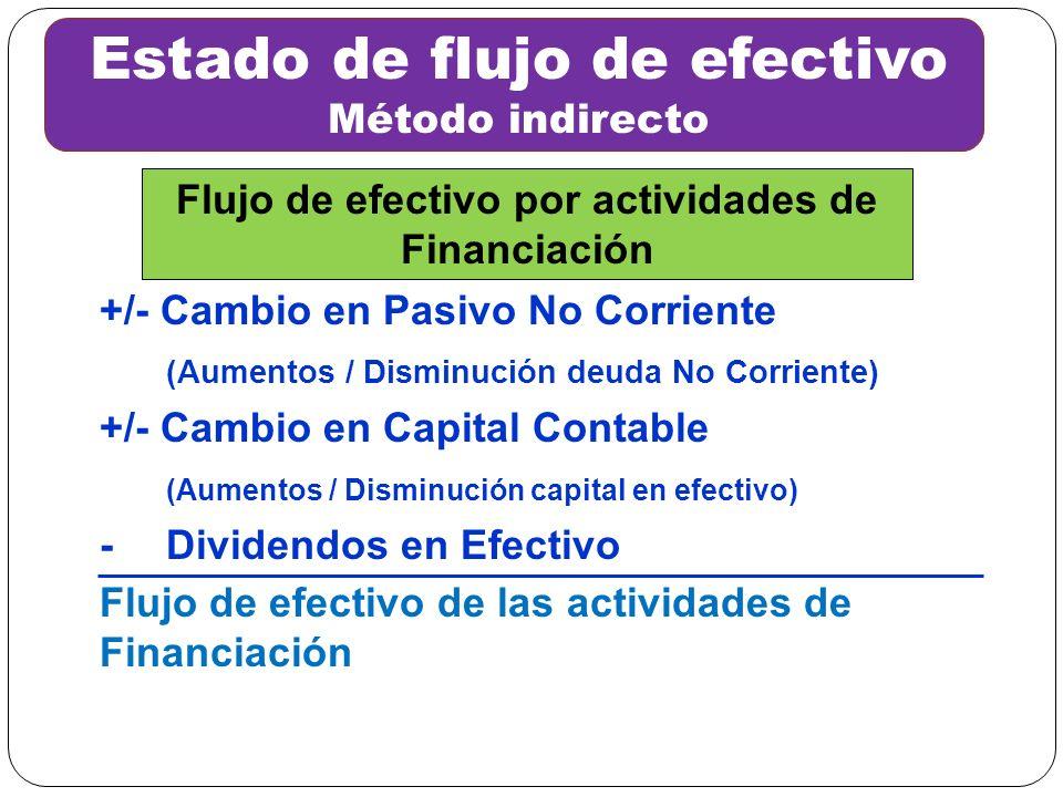 Flujo de efectivo por actividades de Financiación +/- Cambio en Pasivo No Corriente (Aumentos / Disminución deuda No Corriente) +/- Cambio en Capital
