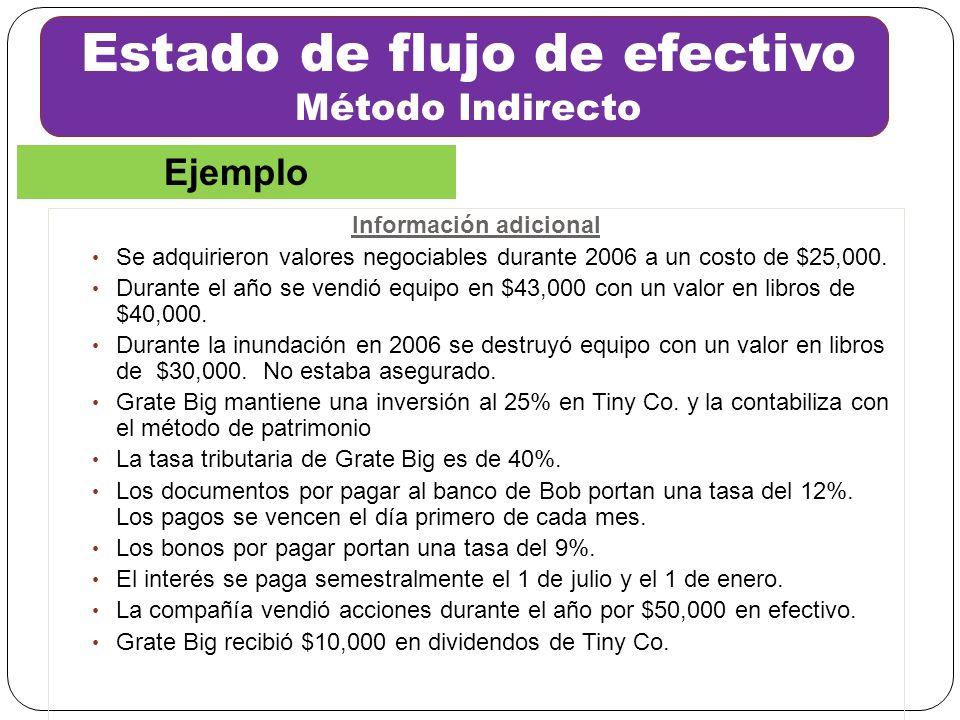Información adicional Se adquirieron valores negociables durante 2006 a un costo de $25,000. Durante el año se vendió equipo en $43,000 con un valor e