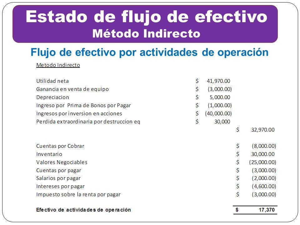 Estado de flujo de efectivo Método Indirecto Flujo de efectivo por actividades de operación
