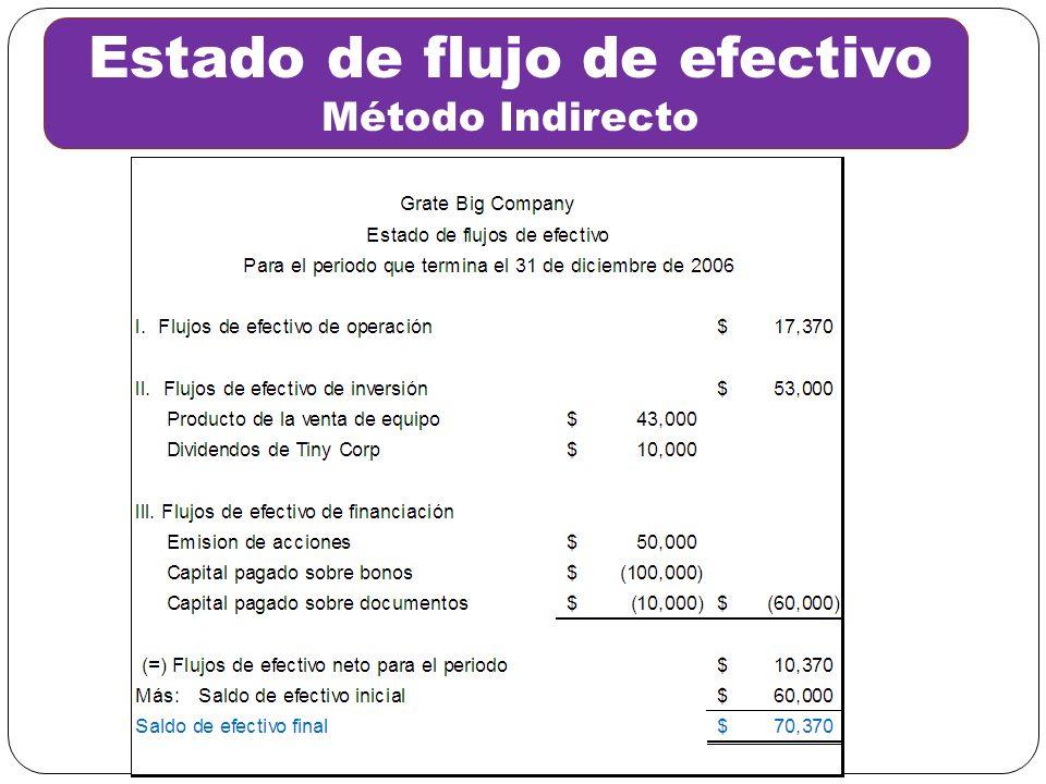 Estado de flujo de efectivo Método Indirecto
