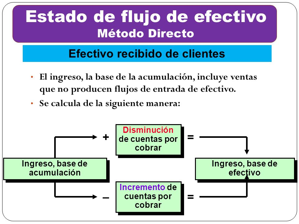 El ingreso, la base de la acumulación, incluye ventas que no producen flujos de entrada de efectivo. Se calcula de la siguiente manera: Ingreso, base