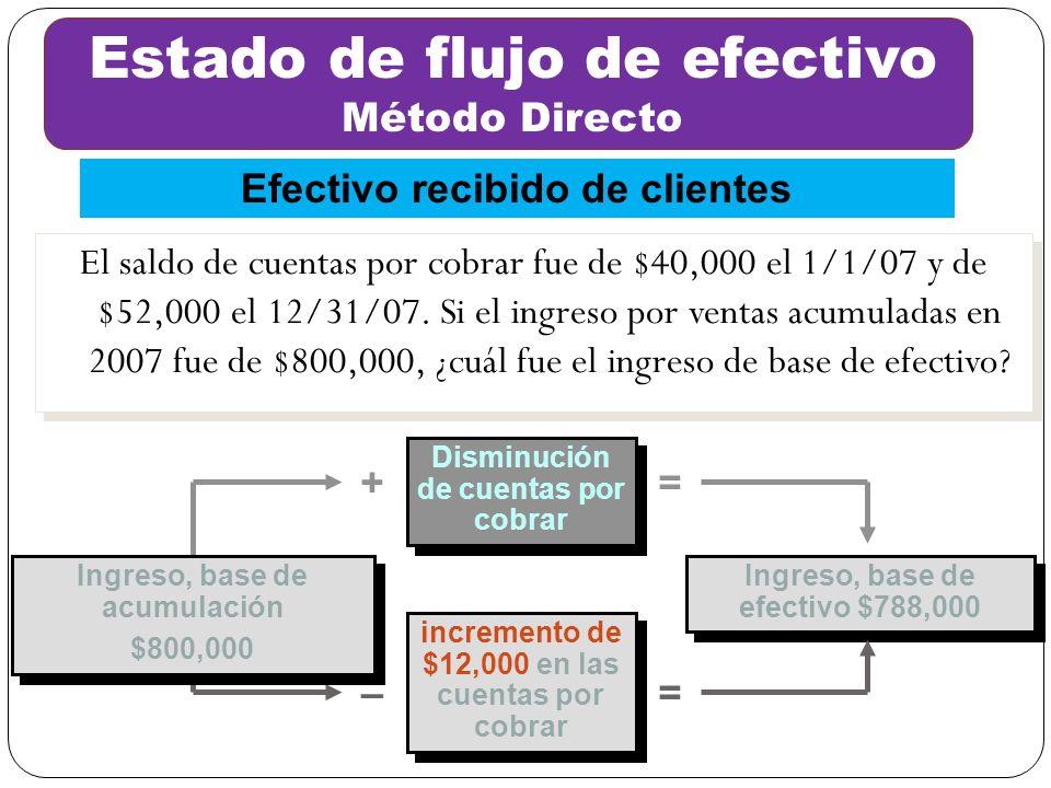 Ingreso, base de efectivo $788,000 Disminución de cuentas por cobrar incremento de $12,000 en las cuentas por cobrar + – = = Ingreso, base de acumulac