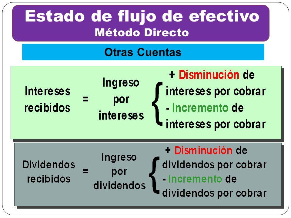 Estado de flujo de efectivo Método Directo Otras Cuentas