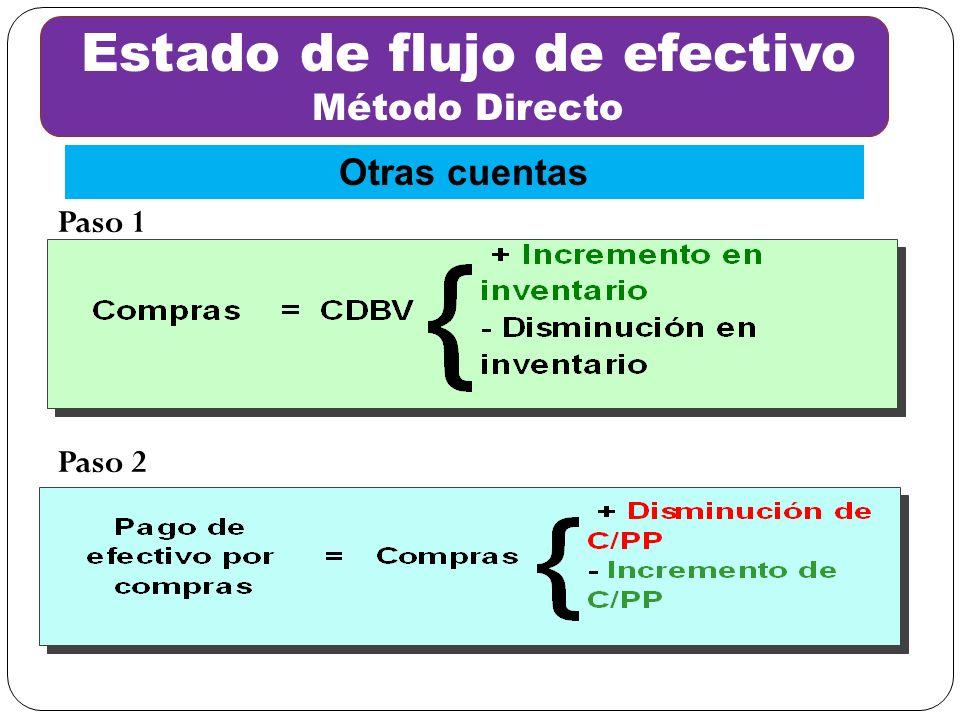 Paso 1 Paso 2 Estado de flujo de efectivo Método Directo Otras cuentas