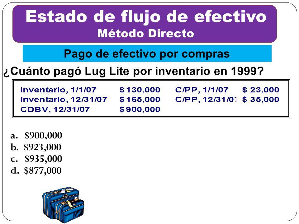 a. $900,000 b. $923,000 c. $935,000 d. $877,000 Estado de flujo de efectivo Método Directo Pago de efectivo por compras ¿Cuánto pagó Lug Lite por inve