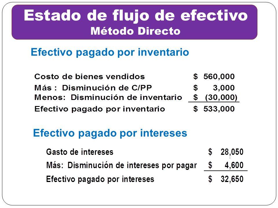 Efectivo pagado por inventario Estado de flujo de efectivo Método Directo Efectivo pagado por intereses
