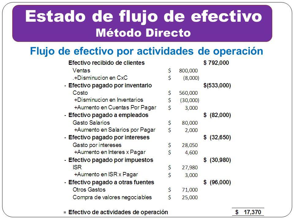 Flujo de efectivo por actividades de operación Estado de flujo de efectivo Método Directo