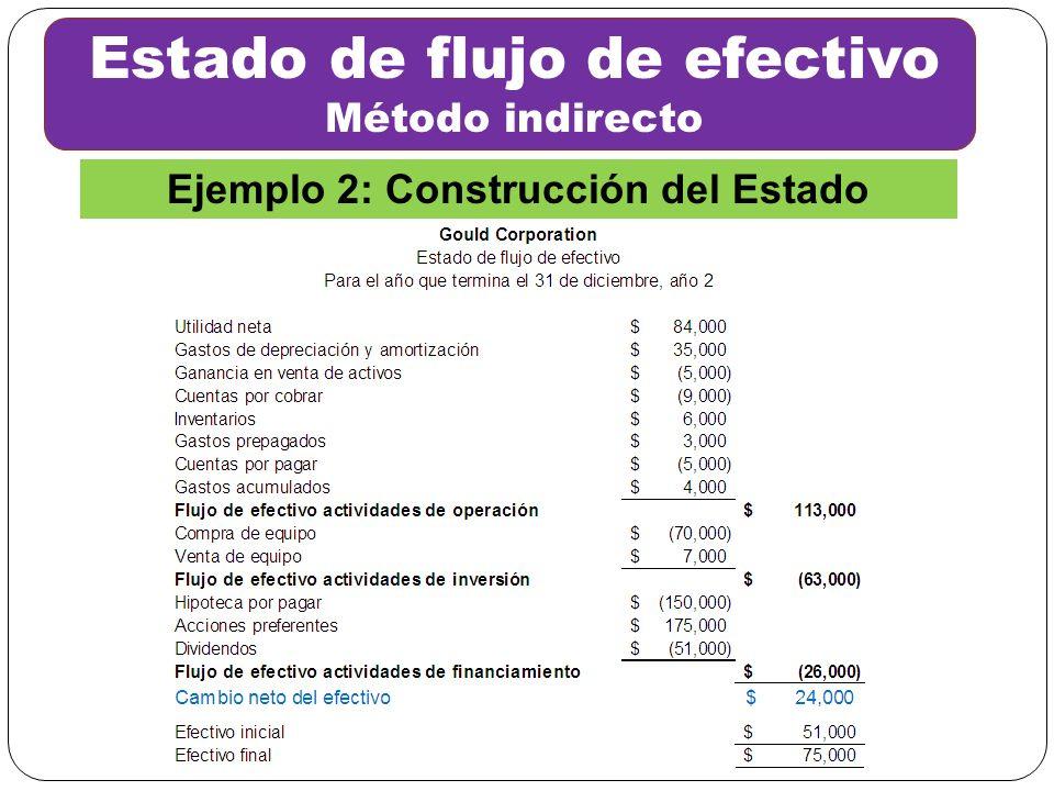 Estado de flujo de efectivo Método indirecto Ejemplo 2: Construcción del Estado