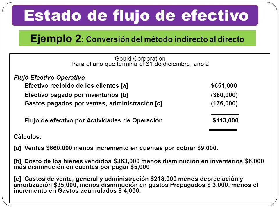 Gould Corporation Para el año que termina el 31 de diciembre, año 2 Flujo Efectivo Operativo Efectivo recibido de los clientes [a] $651,000 Efectivo p