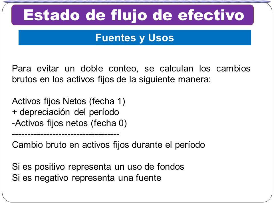 Para evitar un doble conteo, se calculan los cambios brutos en los activos fijos de la siguiente manera: Activos fijos Netos (fecha 1) + depreciación
