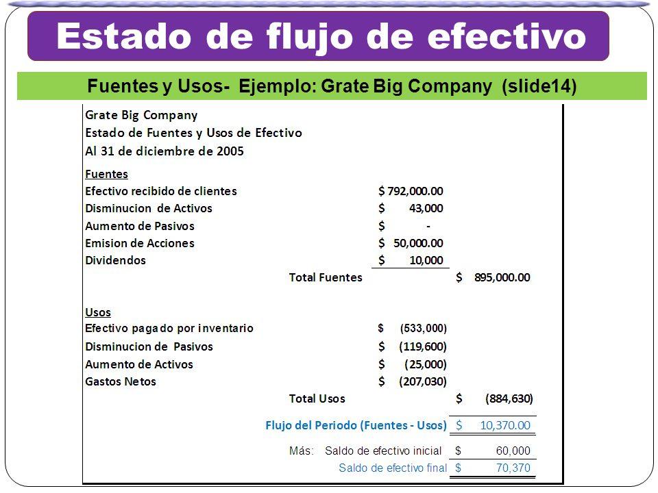 Estado de flujo de efectivo Fuentes y Usos- Ejemplo: Grate Big Company (slide14)