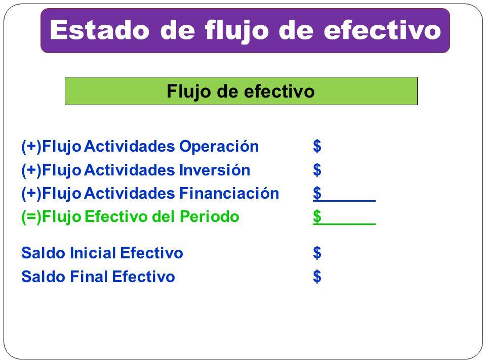 Flujo de efectivo (+)Flujo Actividades Operación$ (+)Flujo Actividades Inversión$ (+)Flujo Actividades Financiación$. (=)Flujo Efectivo del Periodo$.