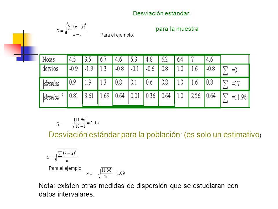 Desviación estándar: para la muestra Para el ejemplo: S= Desviación estándar para la población: (es solo un estimativo ) Para el ejemplo: S= Nota: exi
