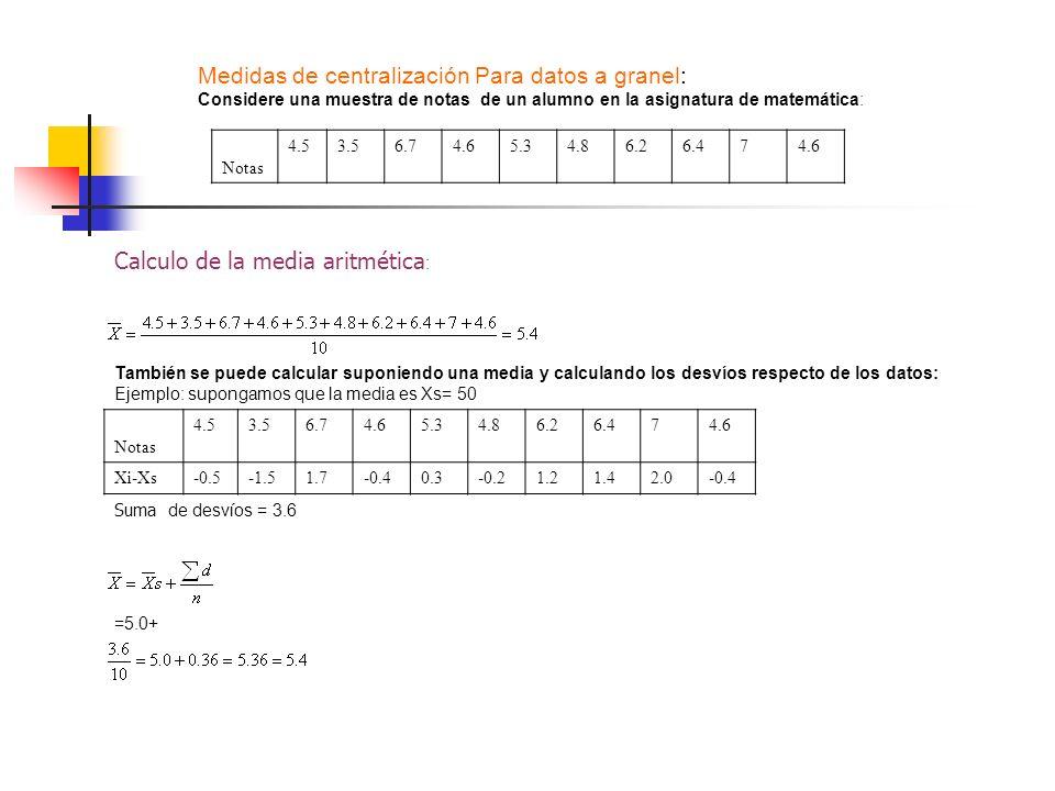 Medidas de centralización Para datos a granel: Considere una muestra de notas de un alumno en la asignatura de matemática: Notas 4.53.56.74.65.34.86.2