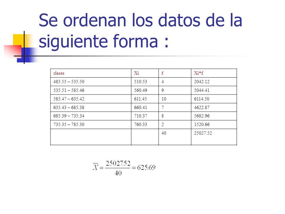 Se ordenan los datos de la siguiente forma : clasesXifXi*f 485.55 – 535.50510.5342042.12 535.51 – 585.46560.4995044.41 585.47 – 635.42611.45106114.50