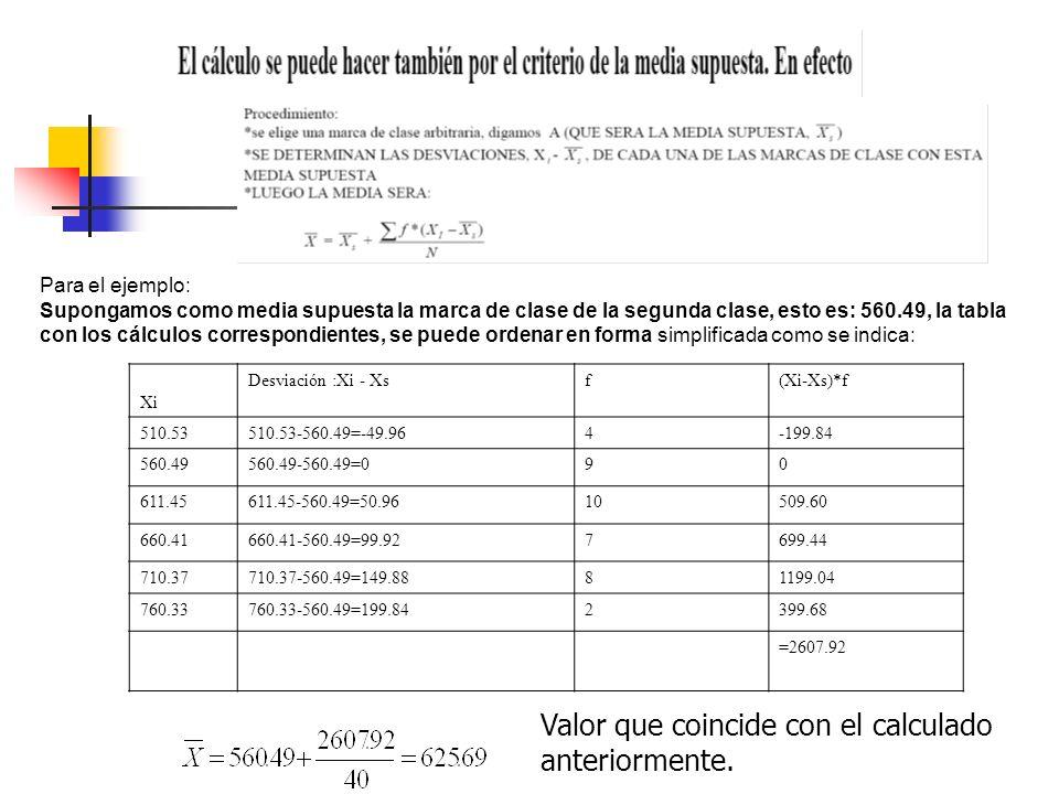 Para el ejemplo: Supongamos como media supuesta la marca de clase de la segunda clase, esto es: 560.49, la tabla con los cálculos correspondientes, se