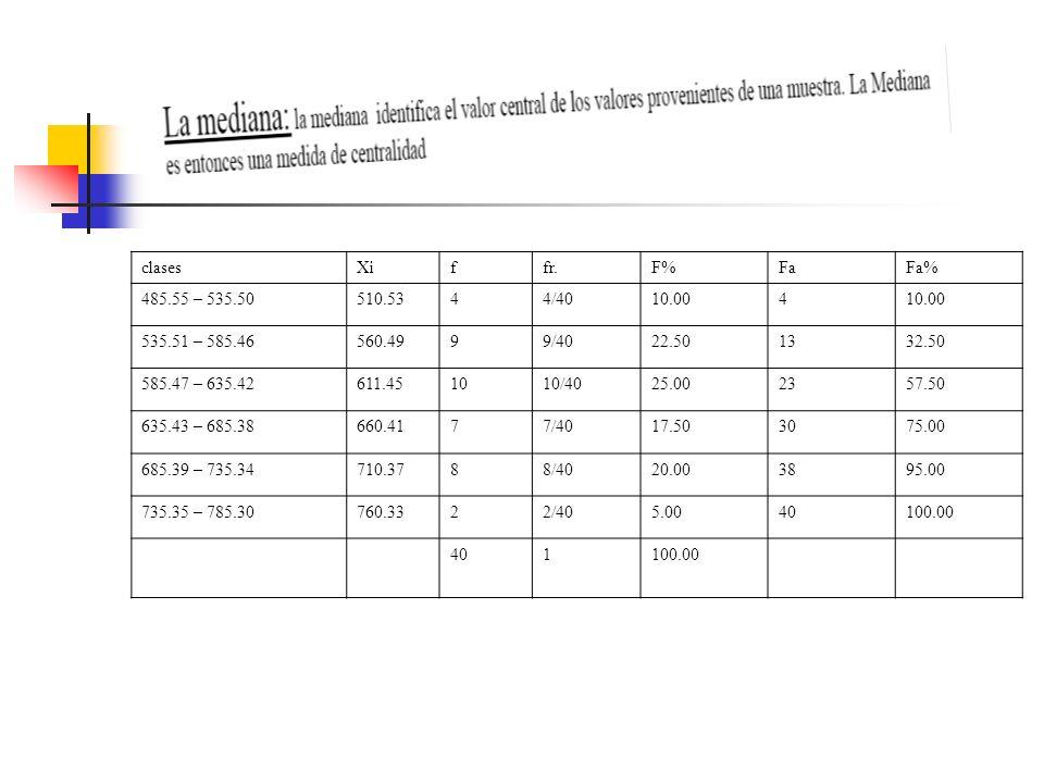 clasesXiffr.F%FaFa% 485.55 – 535.50510.5344/4010.004 535.51 – 585.46560.4999/4022.501332.50 585.47 – 635.42611.451010/4025.002357.50 635.43 – 685.3866