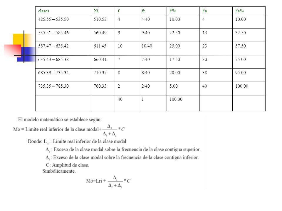 clasesXiffr.F%FaFa% 485.55 – 535.50510.5344/4010.004 535.51 – 585.46560.4999/4022.501332.50 587.47 – 635.42611.451010/4025.002357.50 635.43 – 685.3866