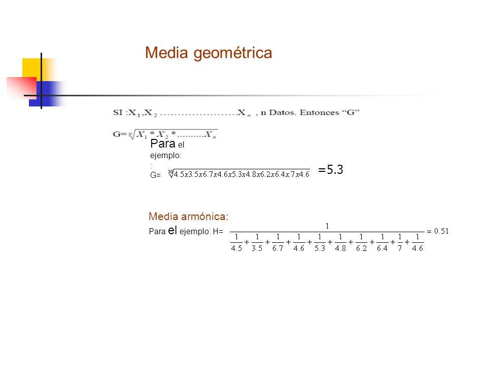 Media geométrica Para el ejemplo: : G= Media armónica: Para el ejemplo: H= =5.3