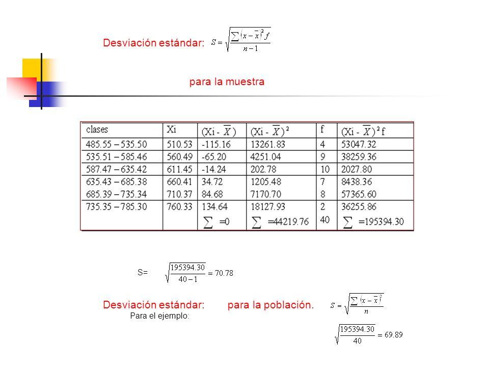 Desviación estándar: para la muestra S= Desviación estándar: para la población. Para el ejemplo: