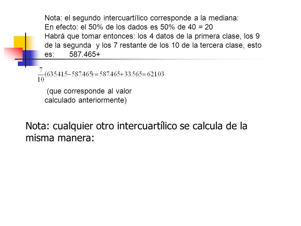 Nota: el segundo intercuartílico corresponde a la mediana: En efecto: el 50% de los dados es 50% de 40 = 20 Habrá que tomar entonces: los 4 datos de l