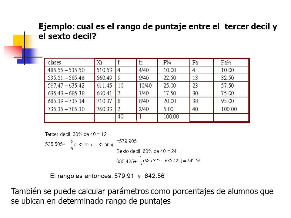 Ejemplo: cual es el rango de puntaje entre el tercer decil y el sexto decil? Tercer decil: 30% de 40 = 12 535.505+ =579.905 Sexto decil: 60% de 40 = 2