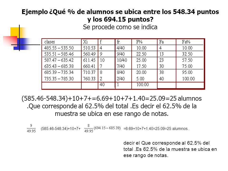 Ejemplo ¿Qué % de alumnos se ubica entre los 548.34 puntos y los 694.15 puntos? Se procede como se indica (585.46-548.34)+10+7+=6.69+10+7+1.40=25.09=2