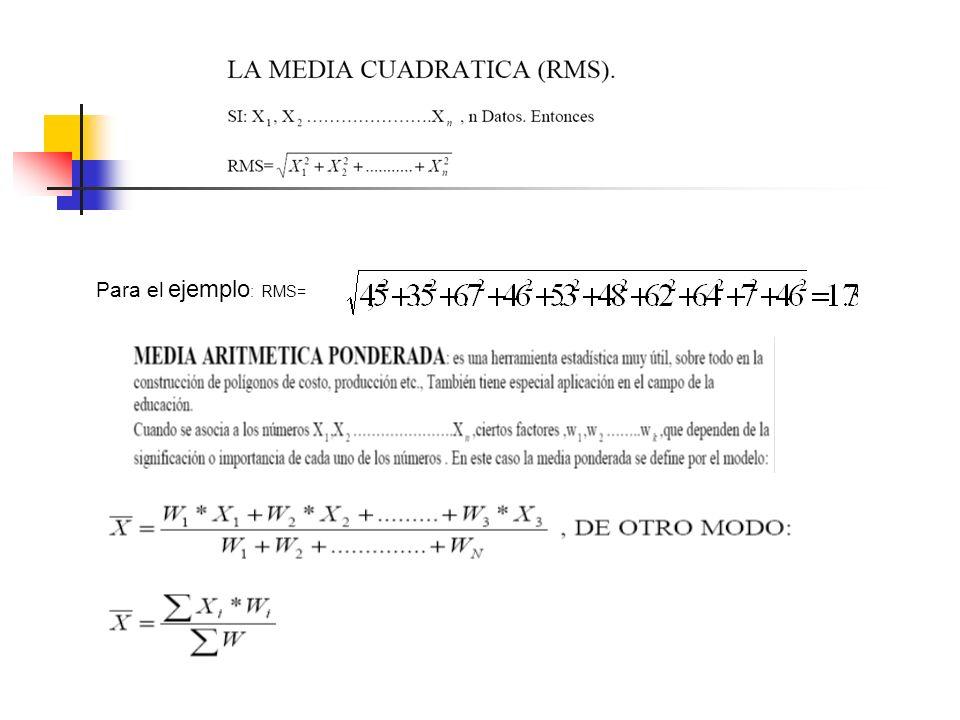 Para el ejemplo : RMS=