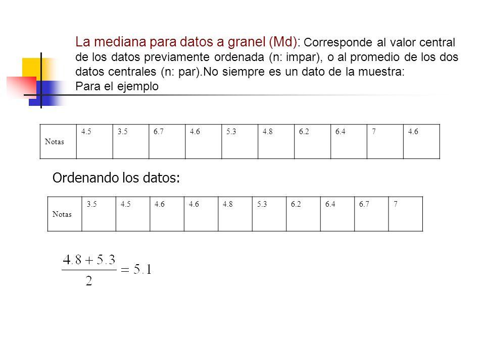 La mediana para datos a granel (Md): Corresponde al valor central de los datos previamente ordenada (n: impar), o al promedio de los dos datos central